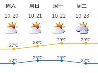 提醒:阴雨重阳,登高需防滑,深圳这两个地方封山(17日)